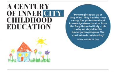 A Century of Inner City Childhood Education